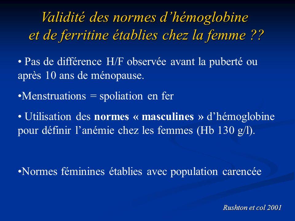 Pas de différence H/F observée avant la puberté ou après 10 ans de ménopause. Menstruations = spoliation en fer Utilisation des normes « masculines »