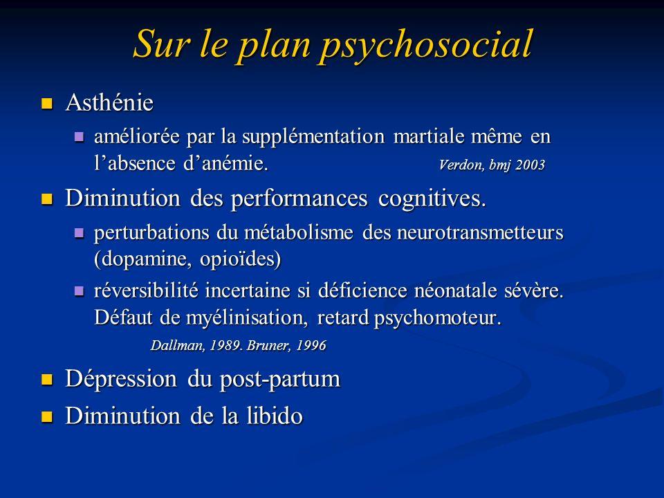 Sur le plan psychosocial Asthénie Asthénie améliorée par la supplémentation martiale même en labsence danémie. Verdon, bmj 2003 améliorée par la suppl