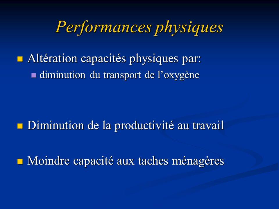 Performances physiques Altération capacités physiques par: Altération capacités physiques par: diminution du transport de loxygène diminution du trans