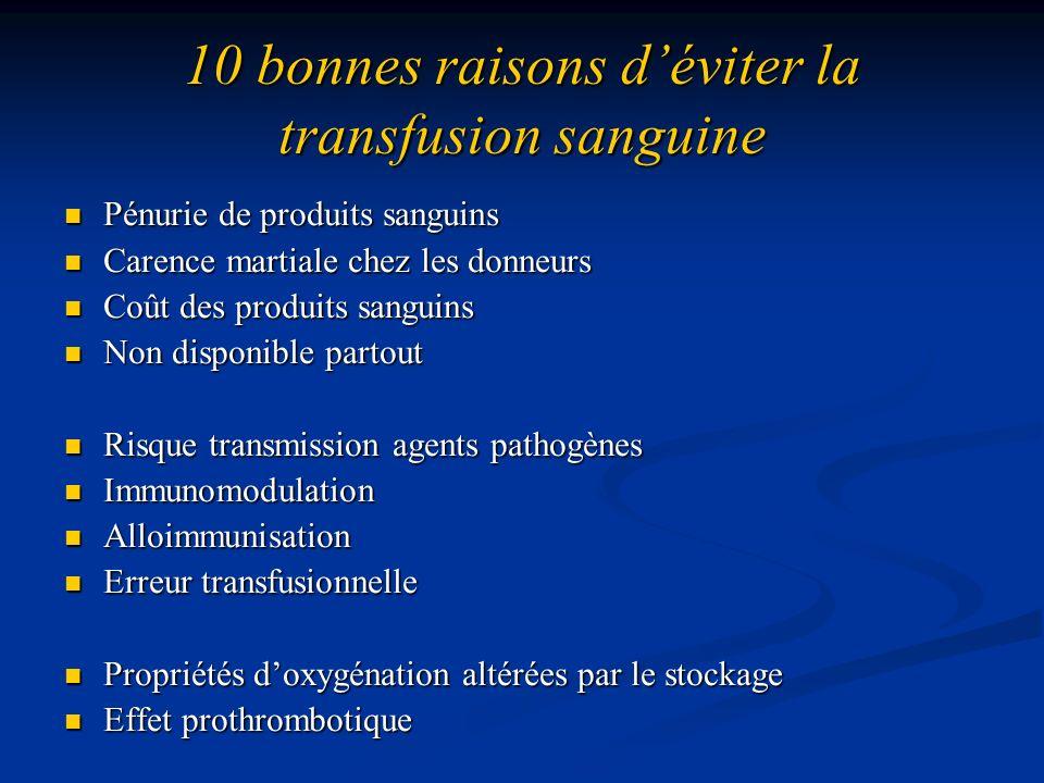 10 bonnes raisons déviter la transfusion sanguine Pénurie de produits sanguins Pénurie de produits sanguins Carence martiale chez les donneurs Carence