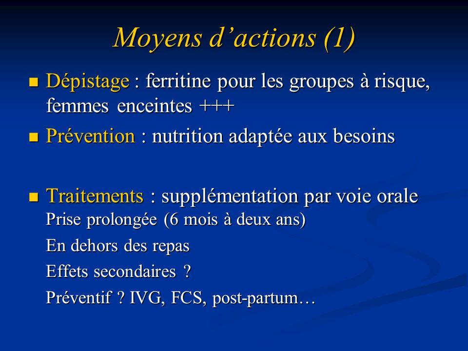 Moyens dactions (1) Dépistage : ferritine pour les groupes à risque, femmes enceintes +++ Dépistage : ferritine pour les groupes à risque, femmes ence