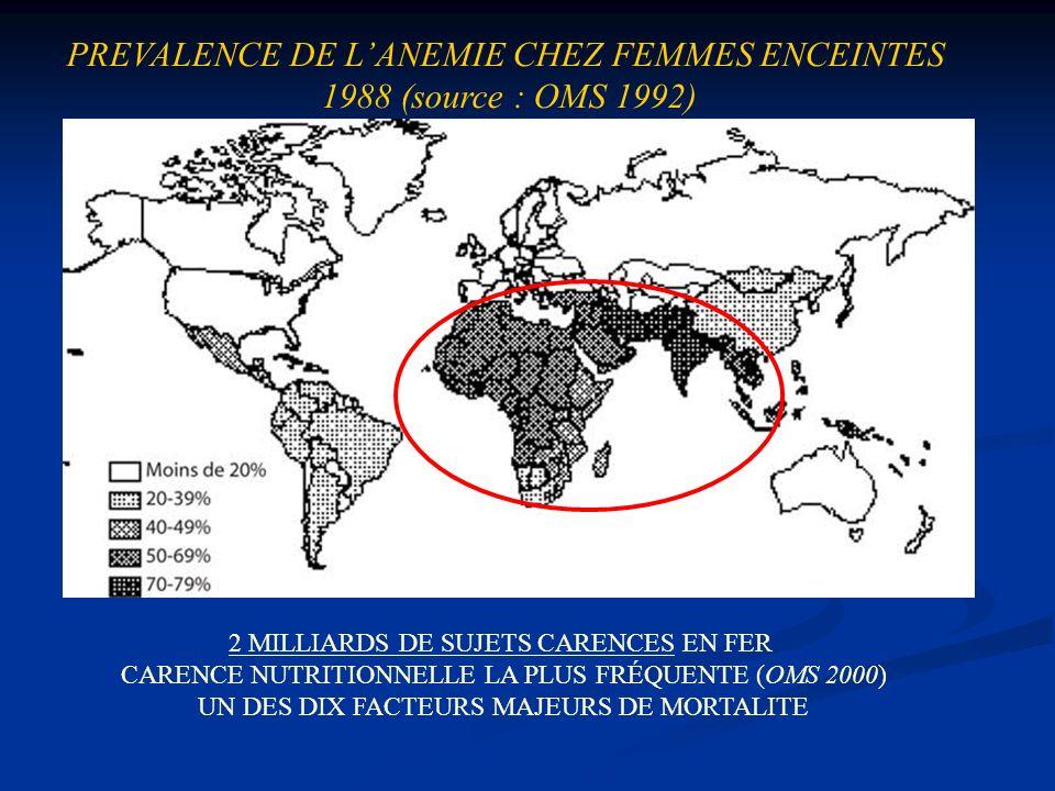 PREVALENCE DE LANEMIE CHEZ FEMMES ENCEINTES 1988 (source : OMS 1992) 2 MILLIARDS DE SUJETS CARENCES EN FER CARENCE NUTRITIONNELLE LA PLUS FRÉQUENTE (O