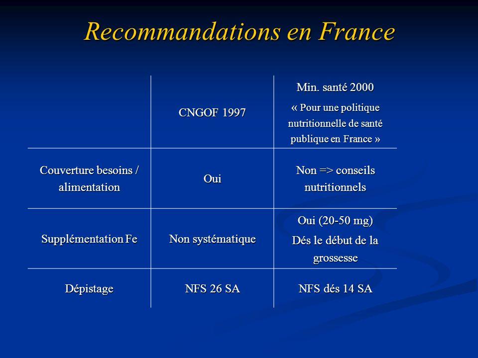 Recommandations en France CNGOF 1997 Min. santé 2000 « Pour une politique nutritionnelle de santé publique en France » Couverture besoins / alimentati