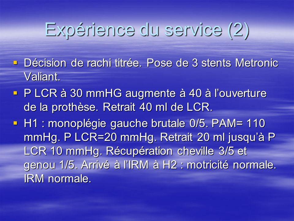 Objectifs thérapeutiques P LCR : inf à 5 – 12 mmHg (le + souvent 10- 15).