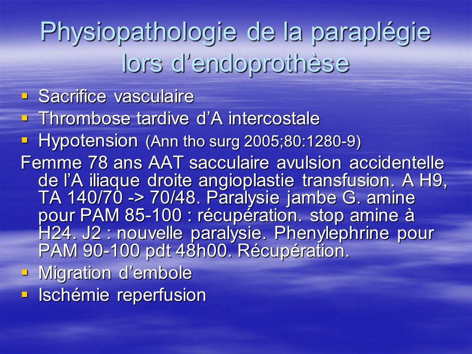 Intérêt du drainage de LCR en chirurgie : La revue cochrane (2003) 3 études retenues randomisées contrôlées, 289 P.