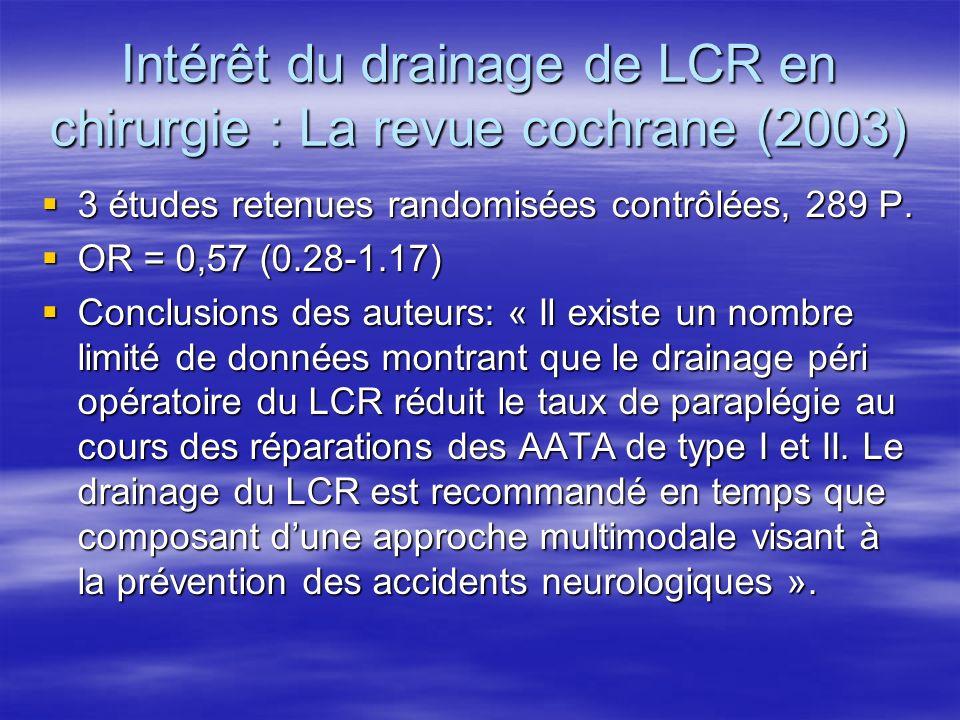 Intérêt du drainage de LCR en chirurgie : J vasc surg (2004) Plus large : les mêmes articles + 11 cohortes rétrospectives (14).