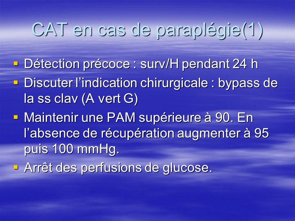 CAT en cas de paraplégie(2) Examen neuro précis par le médecin Examen neuro précis par le médecin Alerter le radiologue.