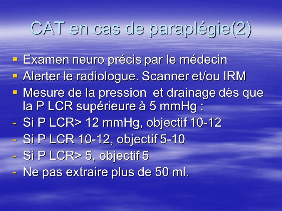 Gestion du KT en labsence de paraplégie Objectif de P LCR < 12 mmHg à rediscuter si P LCR de base élevée.