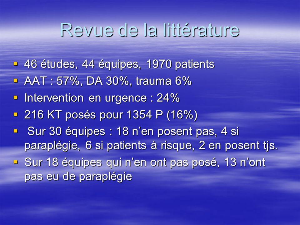 Description des paraplégies (1) 50 paraplégies pour 1970 P (2.5%) 50 paraplégies pour 1970 P (2.5%) Timing : per op (3), post op (9), J1 (10), J2 (4), J3 (3), >J3 (5).