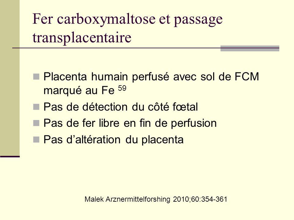 Fer carboxymaltose et passage transplacentaire Placenta humain perfusé avec sol de FCM marqué au Fe 59 Pas de détection du côté fœtal Pas de fer libre