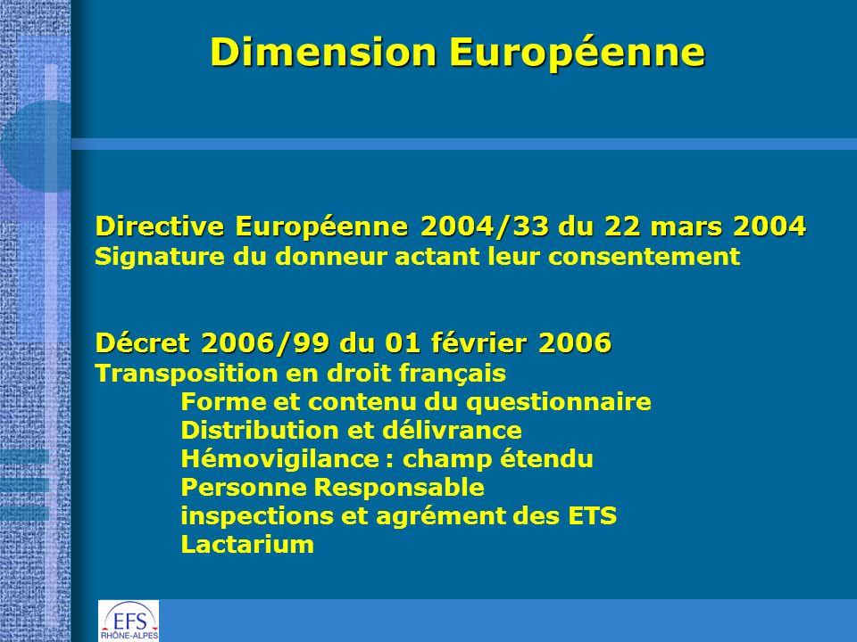 Dimension Européenne Directive Européenne 2004/33 du 22 mars 2004 Signature du donneur actant leur consentement Décret 2006/99 du 01 février 2006 Tran