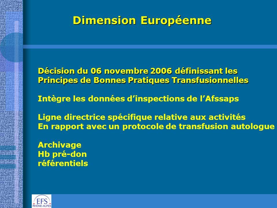 Dimension Européenne Décision du 06 novembre 2006 définissant les Principes de Bonnes Pratiques Transfusionnelles Intègre les données dinspections de