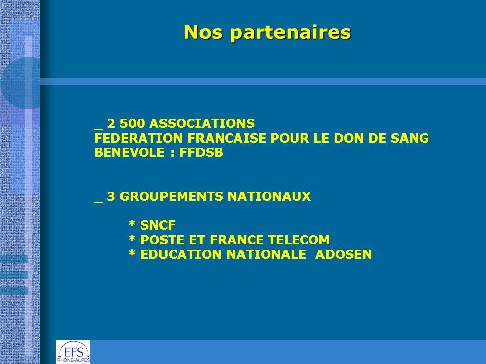 Nos partenaires _ 2 500 ASSOCIATIONS FEDERATION FRANCAISE POUR LE DON DE SANG BENEVOLE : FFDSB _ 3 GROUPEMENTS NATIONAUX * SNCF * POSTE ET FRANCE TELE