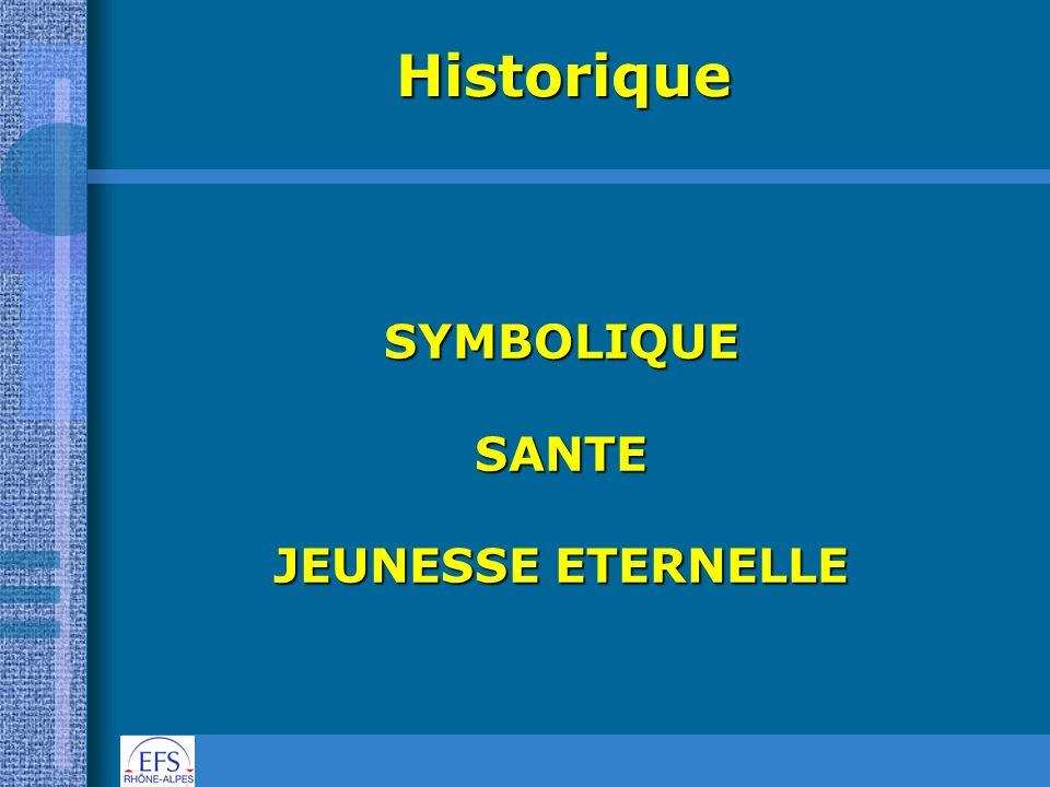 SYMBOLIQUESANTE JEUNESSE ETERNELLE Historique