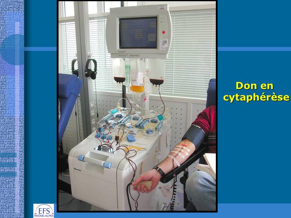 Don en cytaphérèse