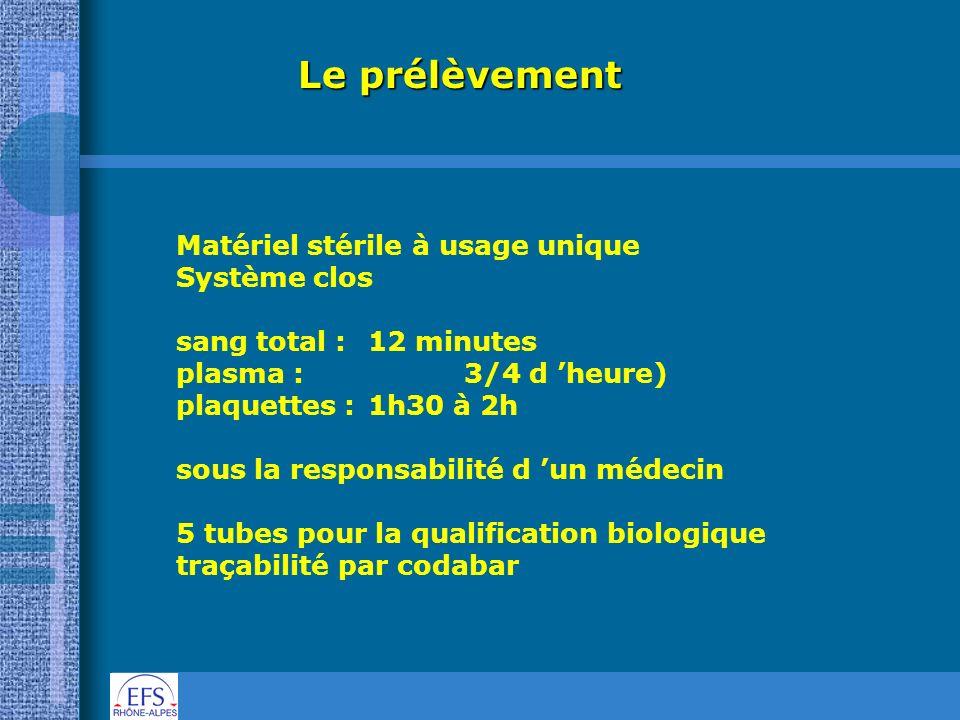 Le prélèvement Matériel stérile à usage unique Système clos sang total : 12 minutes plasma : 3/4 d heure) plaquettes :1h30 à 2h sous la responsabilité