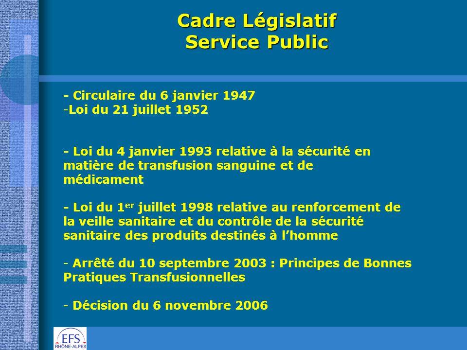 Cadre Législatif Service Public - Circulaire du 6 janvier 1947 - -Loi du 21 juillet 1952 - Loi du 4 janvier 1993 relative à la sécurité en matière de