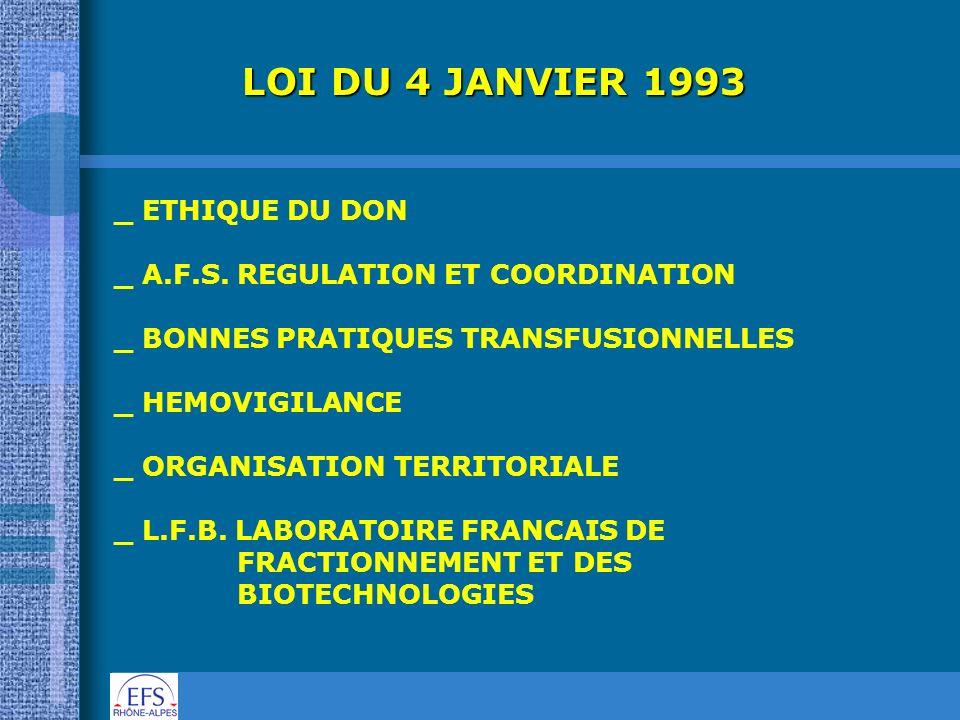 LOI DU 4 JANVIER 1993 _ ETHIQUE DU DON _ A.F.S. REGULATION ET COORDINATION _ BONNES PRATIQUES TRANSFUSIONNELLES _ HEMOVIGILANCE _ ORGANISATION TERRITO