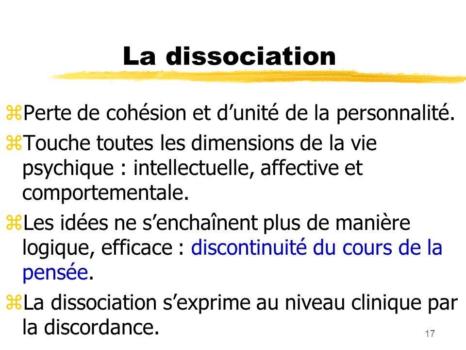 18 Dissociation / fct t intellectuel zPensée digressive et sans idée directrice.