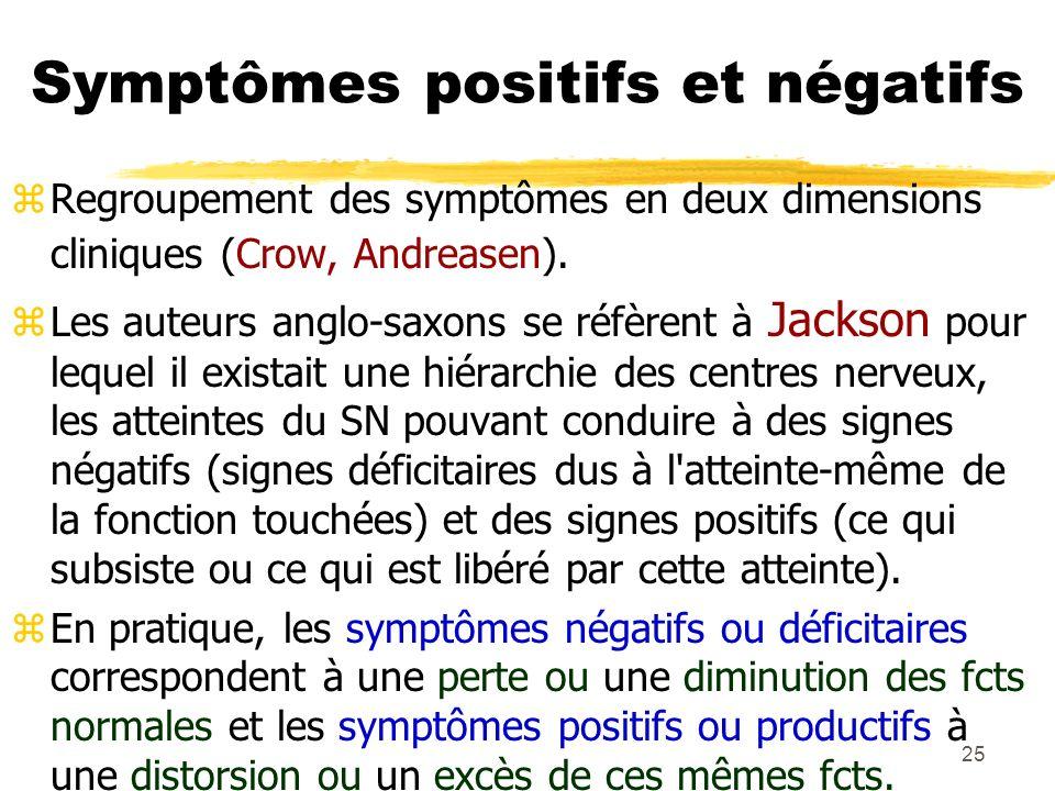 26 Symptômes positifs et négatifs ysymptômes positifs : délire, hallucinations.