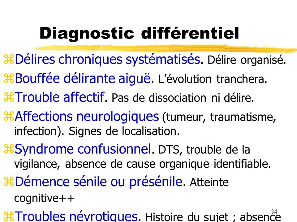 35 Etiologie zFacteurs génétiques.