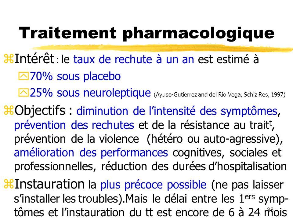 39 Mode daction des neuroleptiques z1957: découverte de la Dopamine (DA) (Montagu, 1957) z1959: la DA nest pas quun simple précurseur de la NA z1962: les neuroleptiques augmentent la synthèse de DA (Carlsson, 1962) z1963: cette augmentation du turn-over de la dopamine doit dépendre dun blocage des récepteurs de la dopamine (Carlsson et Lindqvist, 1963)