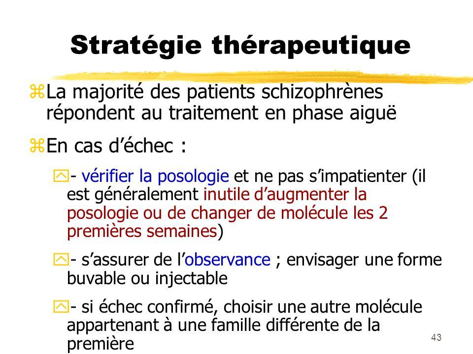 44 Stratégie thérapeutique z- En cas de non réponse à 2 neuroleptiques : y- associer un thymorégulateur (valproate, lithium, carbamazépine) y- substituer la clozapine - envisager une sismothérapie