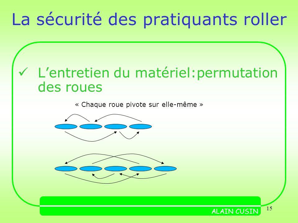 15 La sécurité des pratiquants roller Lentretien du matériel:permutation des roues ALAIN CUSIN « Chaque roue pivote sur elle-même »