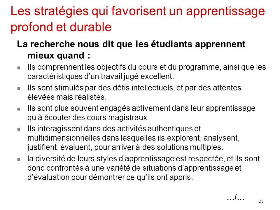 21 Les stratégies qui favorisent un apprentissage profond et durable La recherche nous dit que les étudiants apprennent mieux quand : Ils comprennent les objectifs du cours et du programme, ainsi que les caractéristiques dun travail jugé excellent.