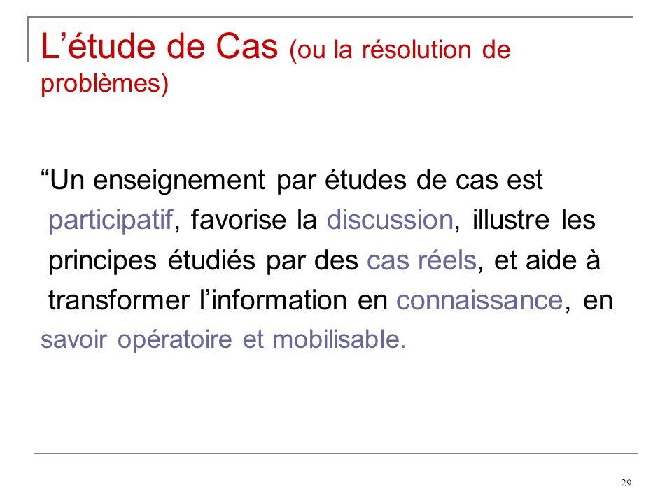 29 Létude de Cas (ou la résolution de problèmes) Un enseignement par études de cas est participatif, favorise la discussion, illustre les principes étudiés par des cas réels, et aide à transformer linformation en connaissance, en savoir opératoire et mobilisable.