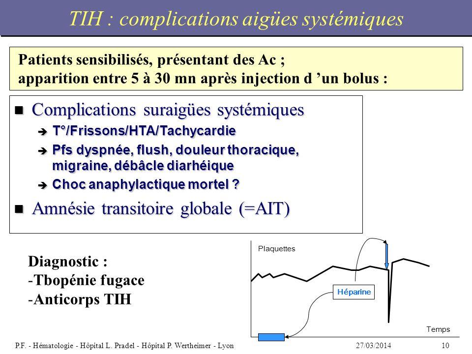 1027/03/2014P.F. - Hématologie - Hôpital L. Pradel - Hôpital P. Wertheimer - Lyon TIH : complications aigües systémiques n Complications suraigües sys