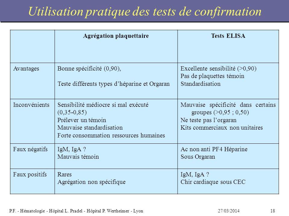 1827/03/2014P.F. - Hématologie - Hôpital L. Pradel - Hôpital P. Wertheimer - Lyon Utilisation pratique des tests de confirmation Agrégation plaquettai
