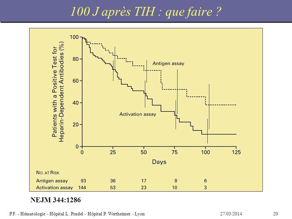 2027/03/2014P.F. - Hématologie - Hôpital L. Pradel - Hôpital P. Wertheimer - Lyon 100 J après TIH : que faire ? NEJM 344:1286