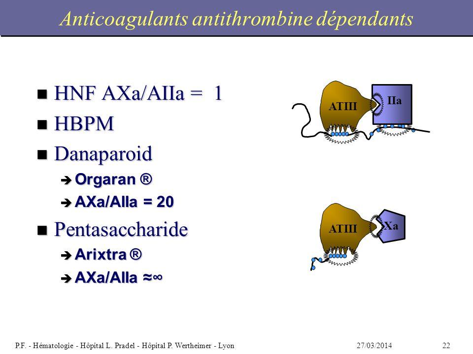 2227/03/2014P.F. - Hématologie - Hôpital L. Pradel - Hôpital P. Wertheimer - Lyon Anticoagulants antithrombine dépendants n HNF AXa/AIIa = 1 n HBPM n