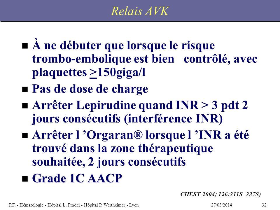 3227/03/2014P.F. - Hématologie - Hôpital L. Pradel - Hôpital P. Wertheimer - Lyon Relais AVK n n À ne débuter que lorsque le risque trombo-embolique e