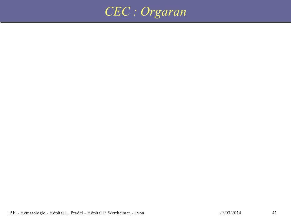 4127/03/2014P.F. - Hématologie - Hôpital L. Pradel - Hôpital P. Wertheimer - Lyon CEC : Orgaran