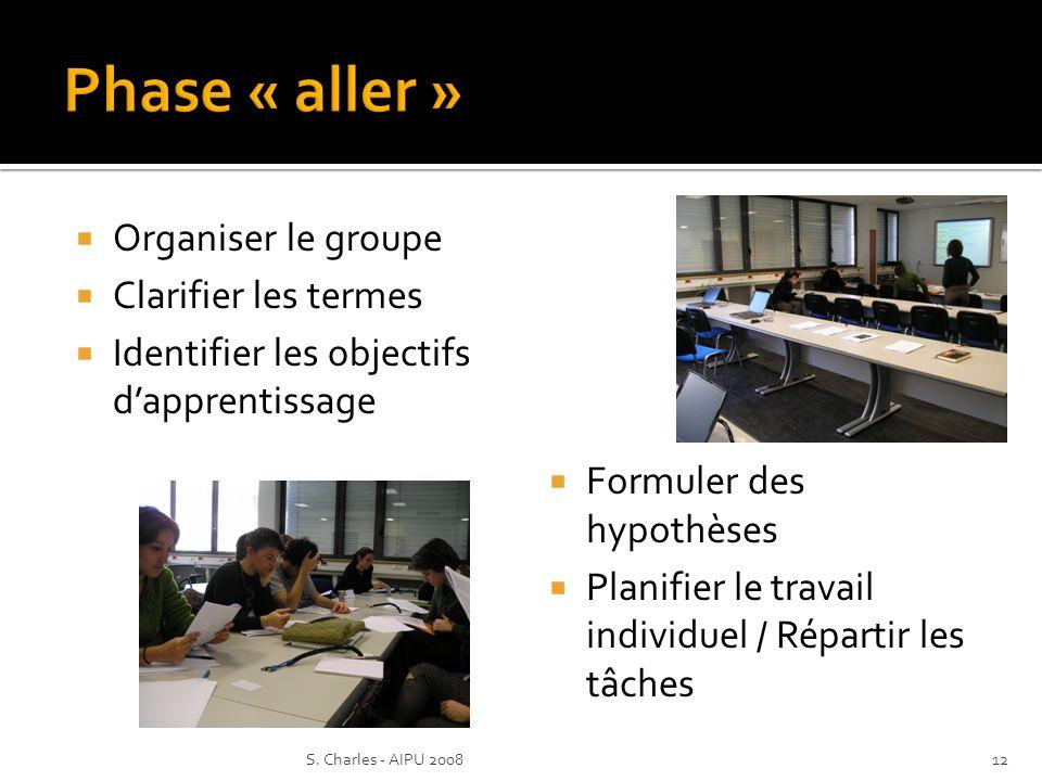 Organiser le groupe Clarifier les termes Identifier les objectifs dapprentissage Formuler des hypothèses Planifier le travail individuel / Répartir les tâches 12S.