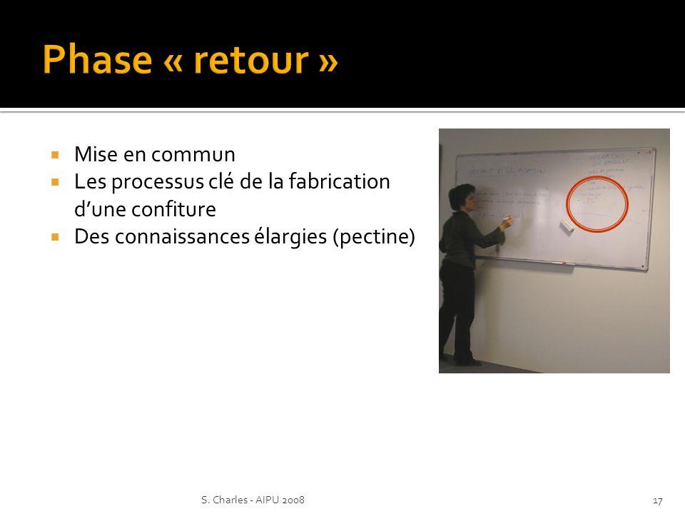 Mise en commun Les processus clé de la fabrication dune confiture Des connaissances élargies (pectine) 17S.