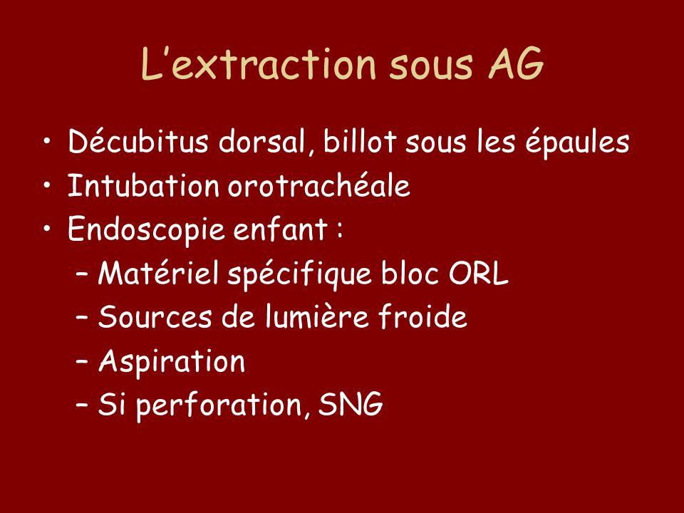 Lextraction sous AG Décubitus dorsal, billot sous les épaules Intubation orotrachéale Endoscopie enfant : –Matériel spécifique bloc ORL –Sources de lu