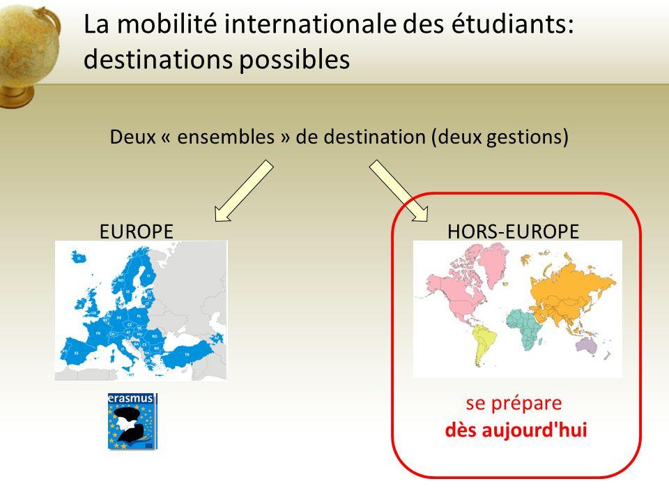 La mobilité internationale des étudiants: destinations possibles Deux « ensembles » de destination (deux gestions) EUROPEHORS-EUROPE se prépare dès au