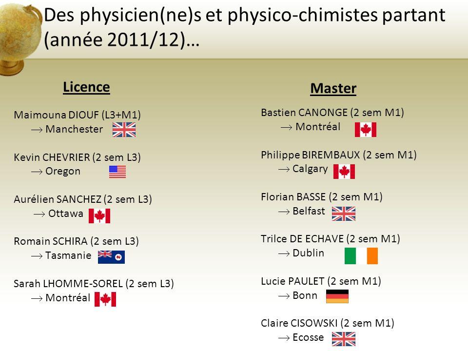 Maimouna DIOUF (L3+M1) Manchester Kevin CHEVRIER (2 sem L3) Oregon Aurélien SANCHEZ (2 sem L3) Ottawa Romain SCHIRA (2 sem L3) Tasmanie Sarah LHOMME-S