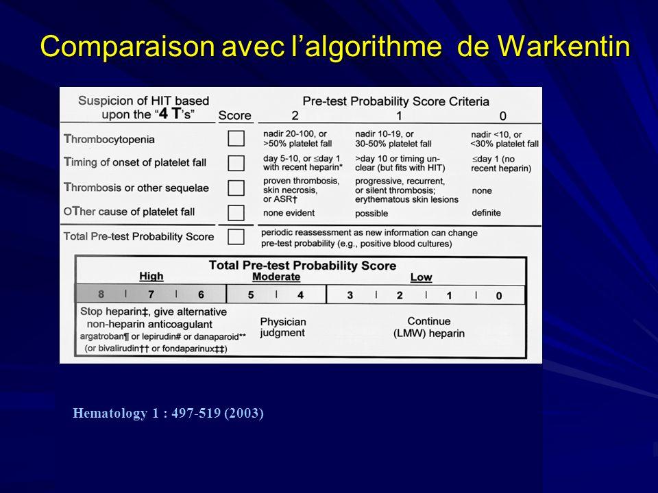 Comparaison avec lalgorithme de Warkentin Hematology 1 : 497-519 (2003)
