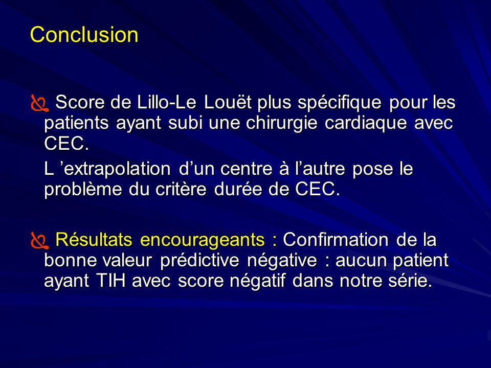 Conclusion Score de Lillo-Le Louët plus spécifique pour les patients ayant subi une chirurgie cardiaque avec CEC. Score de Lillo-Le Louët plus spécifi