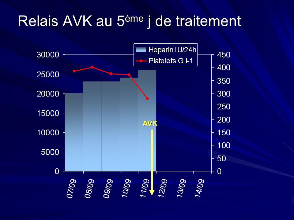 Relais AVK au 5 ème j de traitement AVK