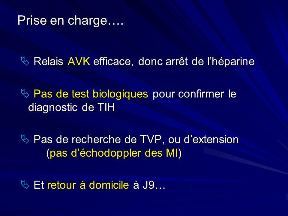 Prise en charge…. Relais AVK efficace, donc arrêt de lhéparine Relais AVK efficace, donc arrêt de lhéparine Pas de test biologiques pour confirmer le