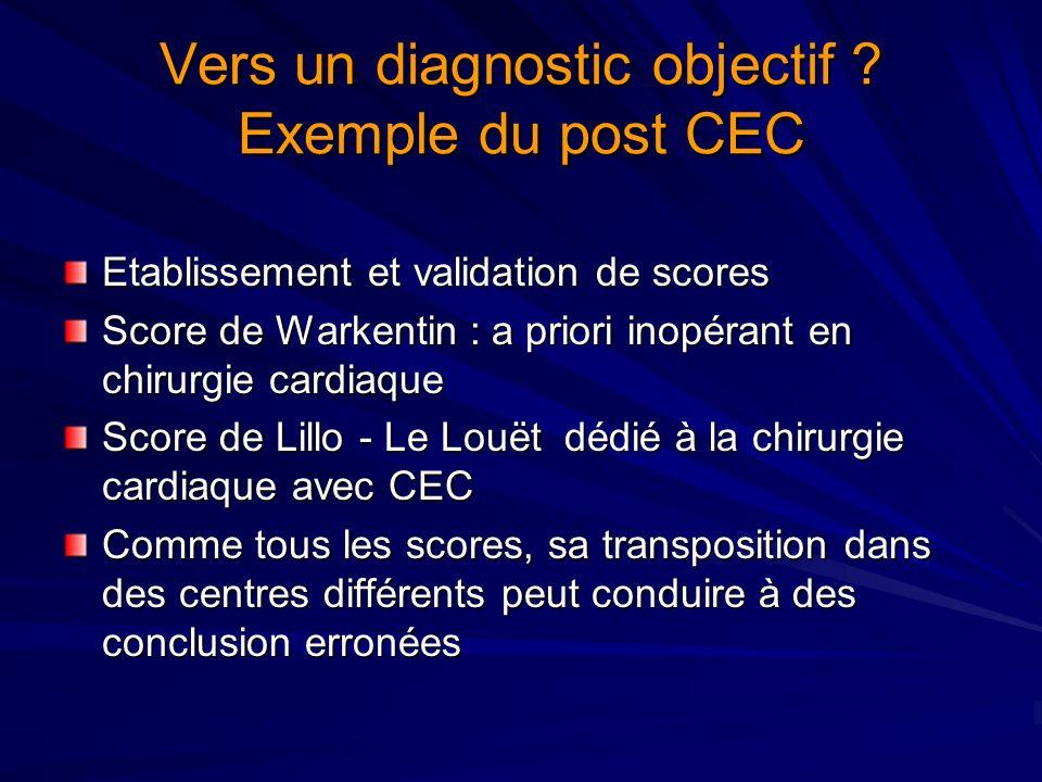 Vers un diagnostic objectif ? Exemple du post CEC Etablissement et validation de scores Score de Warkentin : a priori inopérant en chirurgie cardiaque
