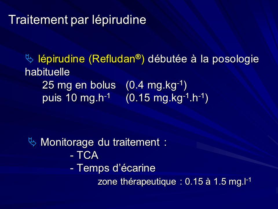 Traitement par lépirudine lépirudine (Refludan ® ) débutée à la posologie habituelle 25 mg en bolus(0.4 mg.kg -1 ) puis 10 mg.h -1 (0.15 mg.kg -1.h -1