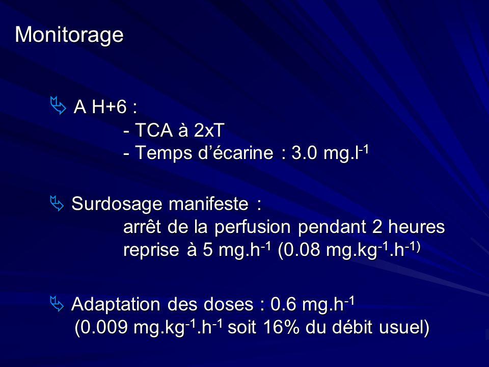 Monitorage A H+6 : - TCA à 2xT - Temps décarine : 3.0 mg.l -1 A H+6 : - TCA à 2xT - Temps décarine : 3.0 mg.l -1 Surdosage manifeste : arrêt de la per