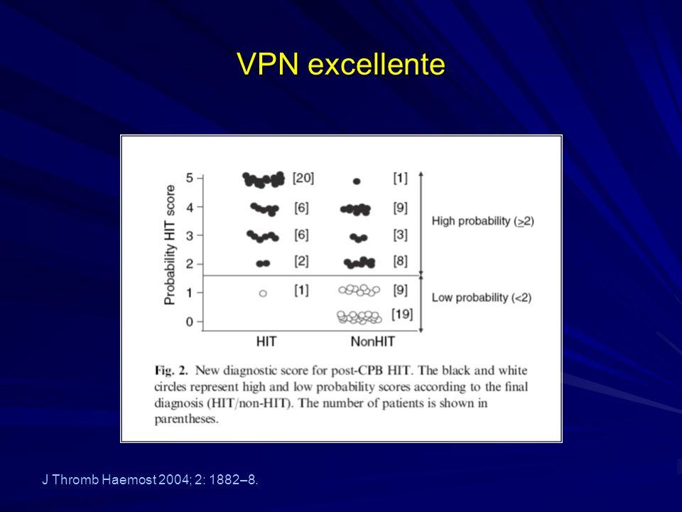 VPN excellente J Thromb Haemost 2004; 2: 1882–8.