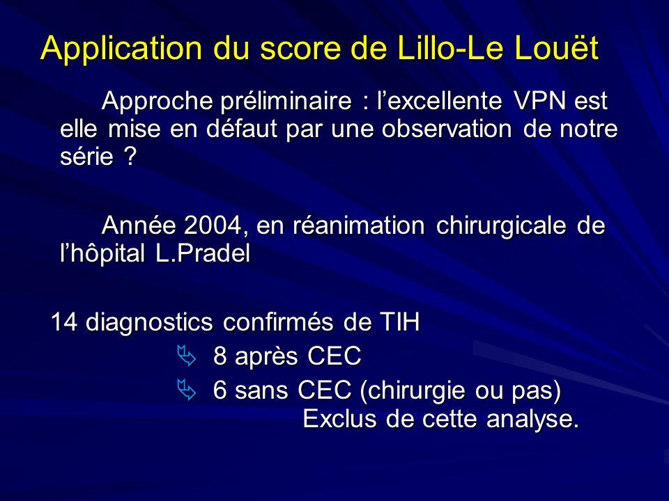 Application du score de Lillo-Le Louët Approche préliminaire : lexcellente VPN est elle mise en défaut par une observation de notre série ? Année 2004